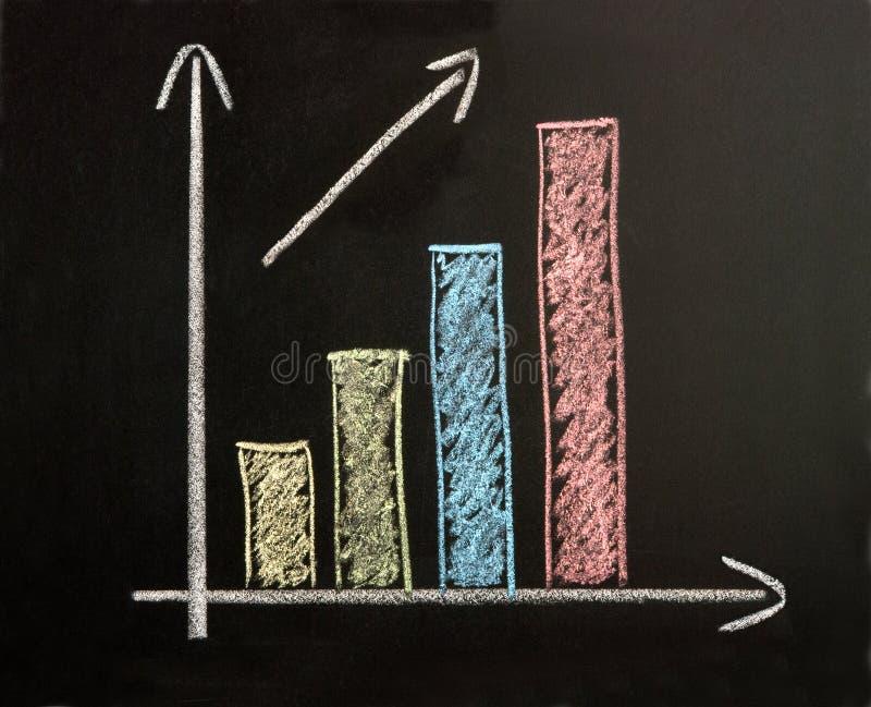 Gráfico de negócio em um quadro-negro imagens de stock