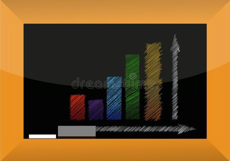 Gráfico de negócio em uma ilustração do quadro-negro ilustração stock