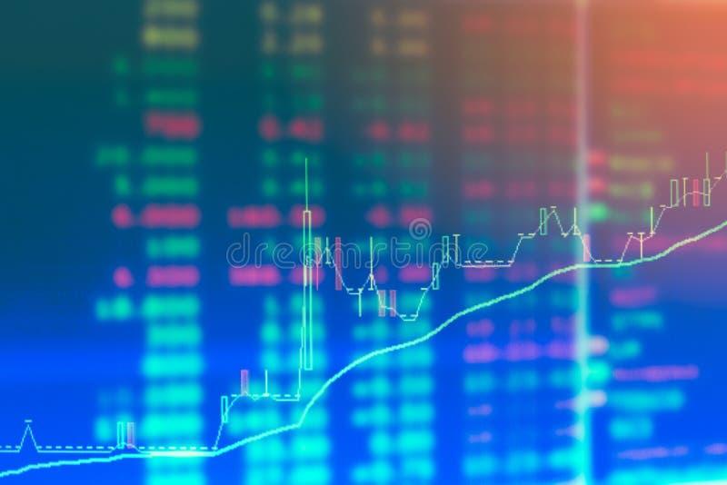 Gráfico de negocio y monitor del comercio de la inversión en el comercio del oro, mercado de acción, mercado a plazo, mercado del imágenes de archivo libres de regalías
