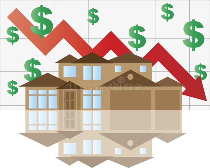 Gráfico de queda do valor da casa ilustração do vetor