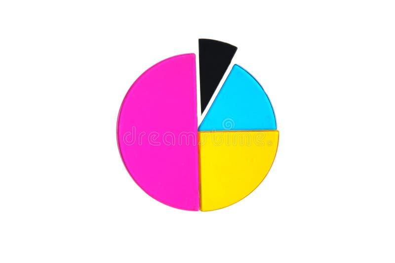 Gráfico de sectores fotografía de archivo libre de regalías