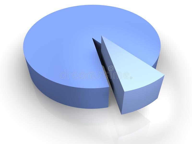 gráfico de sectores 3d fotografía de archivo libre de regalías