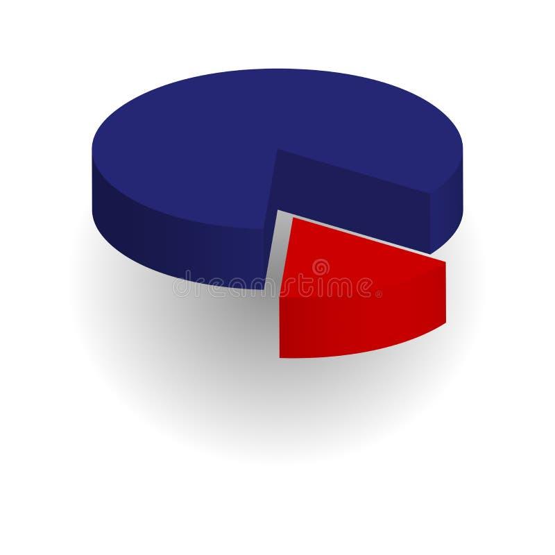 Gráfico de sectores circulares ilustração royalty free