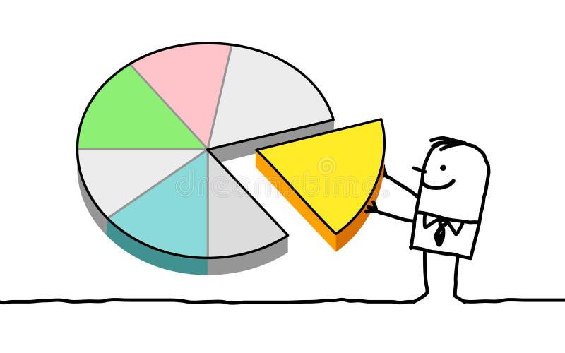 Gráfico de sectores del hombre y libre illustration