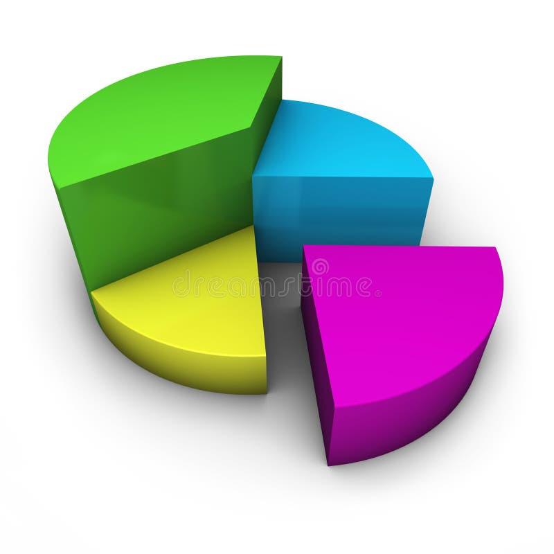 Gráfico de sectores del negocio imagen de archivo libre de regalías