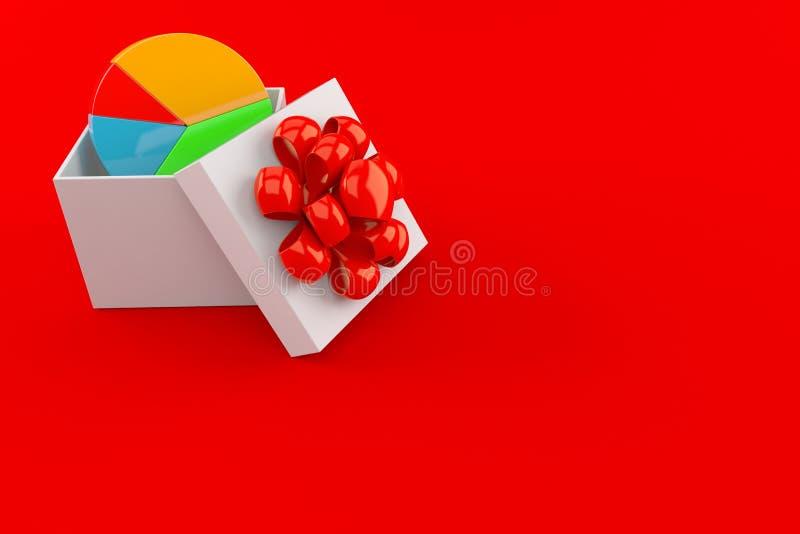 Gráfico de sectores dentro del regalo stock de ilustración
