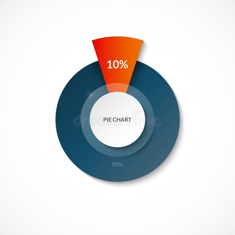 Gráfico de sectores Parte del 10 y 90 por ciento Diagrama del círculo para Infographics Bandera del vector libre illustration
