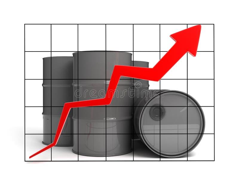 Gráfico del barril stock de ilustración