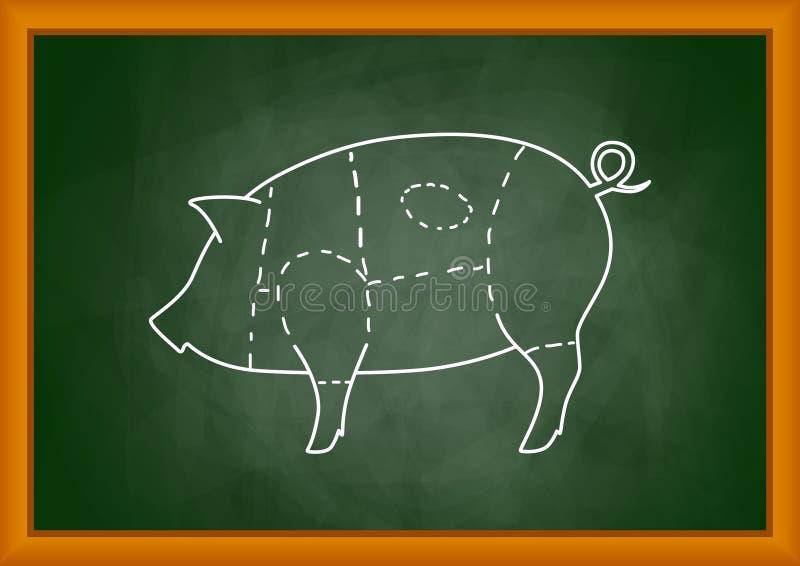 Gráfico del cerdo ilustración del vector