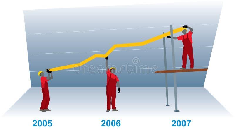 Gráfico del crecimiento del asunto (vector) ilustración del vector