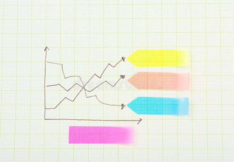Gráfico del dibujo de lápiz en el papel imagen de archivo