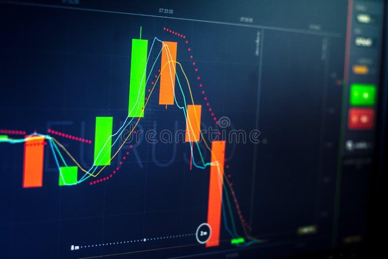 gráfico del mercado de intercambio que analiza malo monetario de la riqueza del desarrollo del ordenador del cierre del informe d imágenes de archivo libres de regalías