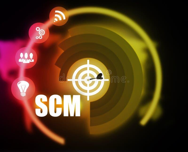 Gráfico del plan de la estrategia de Scm ilustración del vector