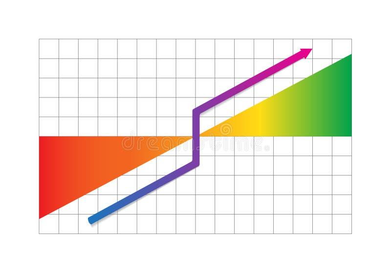 Gráfico del progreso del asunto con la flecha ilustración del vector