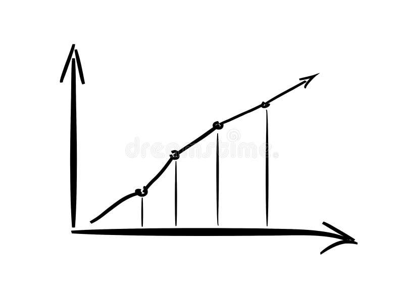 Gráfico do crescimento do diagrama - carta esquemática do vetor ilustração royalty free