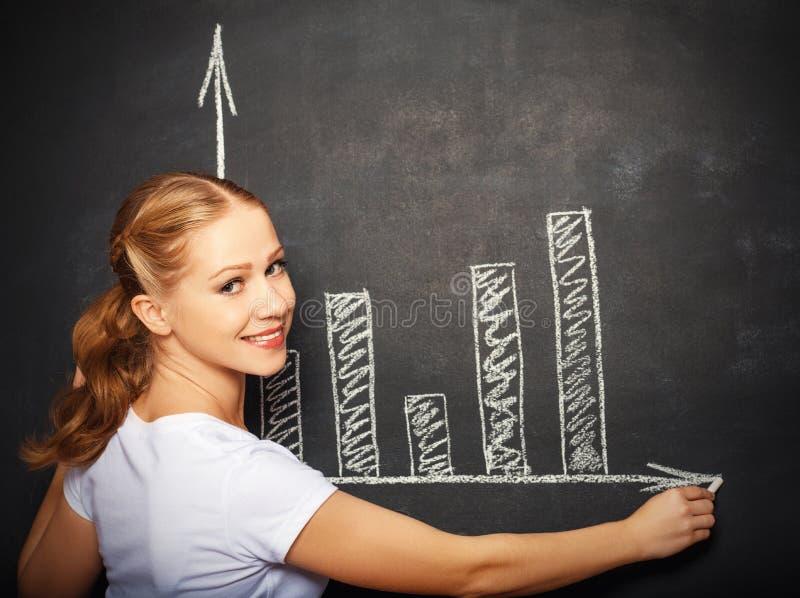 Gráfico do desenho da menina do estudante em um quadro-negro foto de stock