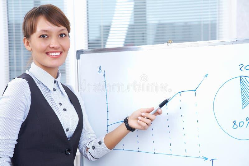 Gráfico do desenho da mulher de negócios imagens de stock