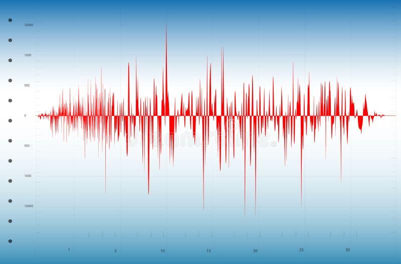 Gráfico do terremoto ilustração do vetor