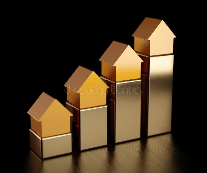 Gráfico dourado da carta de barras da casa ilustração royalty free