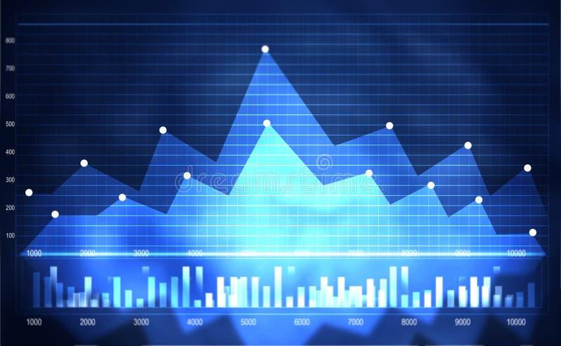 Gráfico financeiro do mercado de valores de ação fotos de stock royalty free