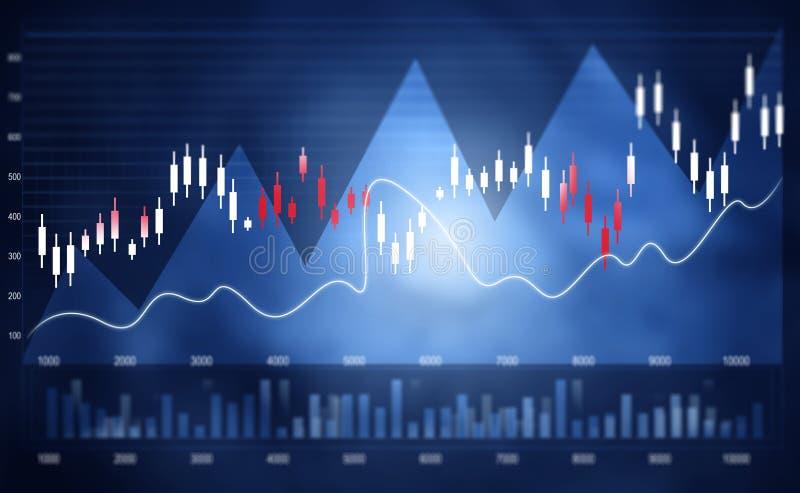 Gráfico financeiro do mercado de valores de ação imagens de stock royalty free