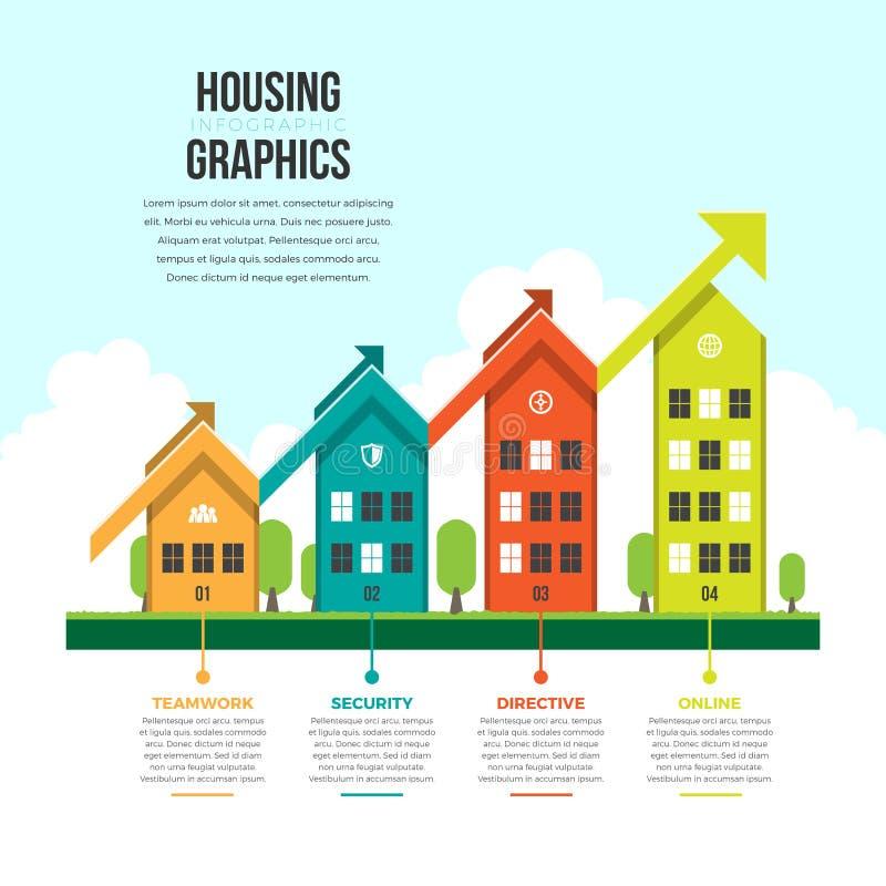 Gráfico Infographic de la vivienda stock de ilustración