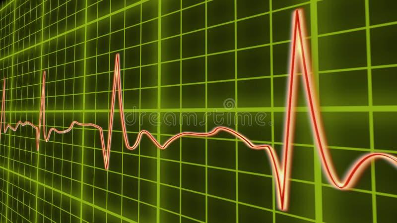 Gráfico linear ECG, batida do coração no ritmo normal da cavidade, cuidados médicos e medicina ilustração stock