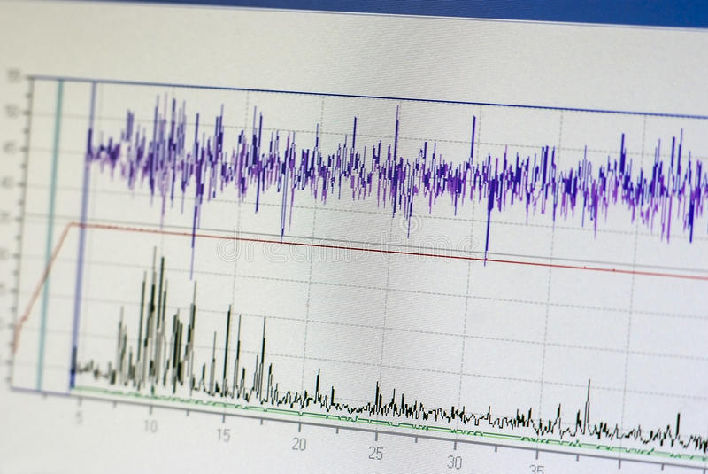 Gráfico químico do analisis do tela de computador imagem de stock royalty free