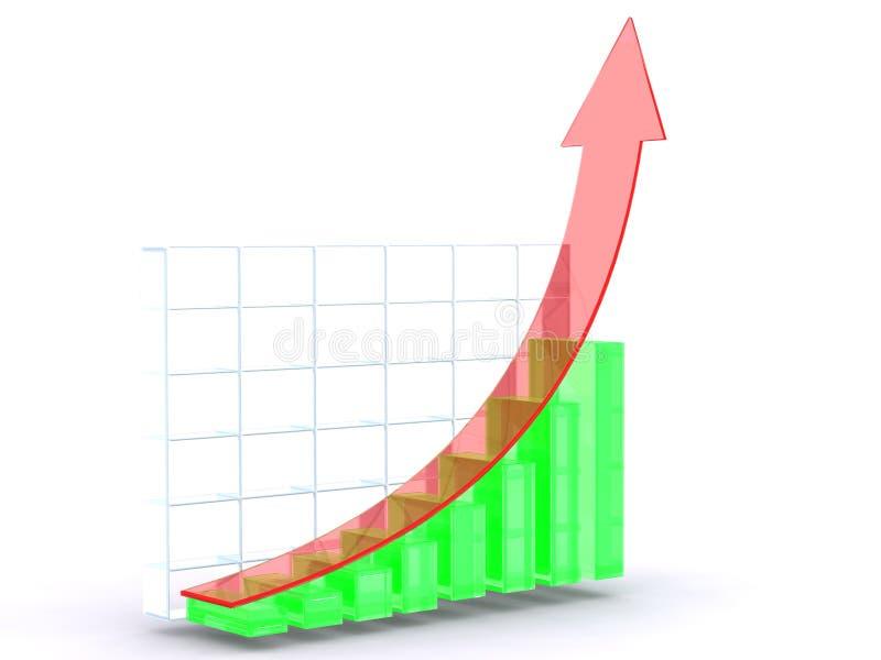 Gráfico verde rojo del crecimiento ilustración del vector