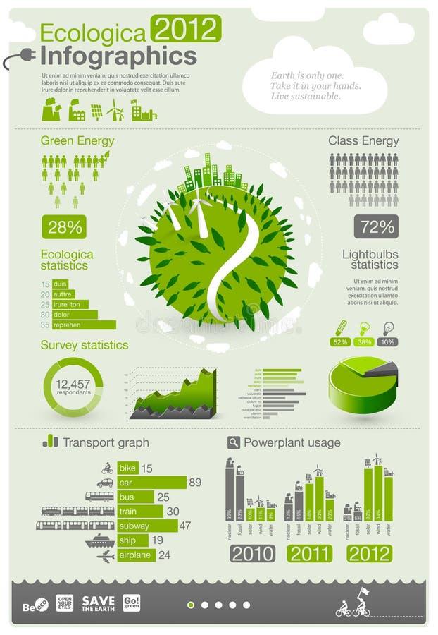 Gráficos da informação da ecologia ilustração do vetor