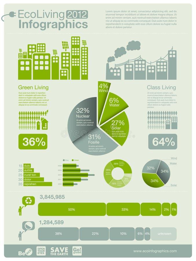 Gráficos da informação da ecologia ilustração stock