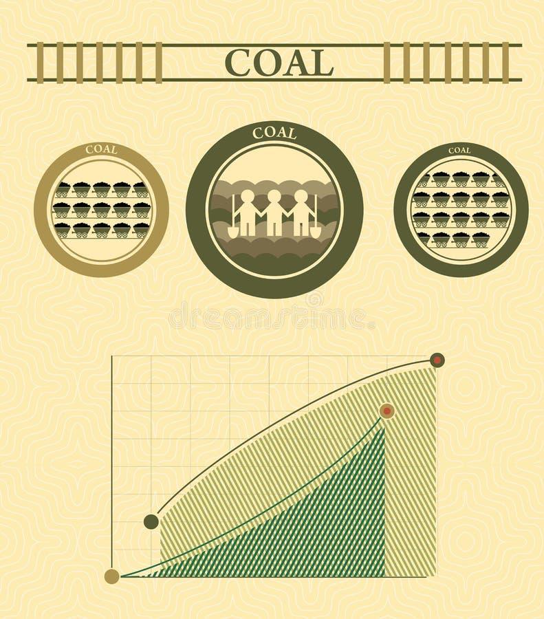 Gráficos da informação de carvão do vintage ilustração stock