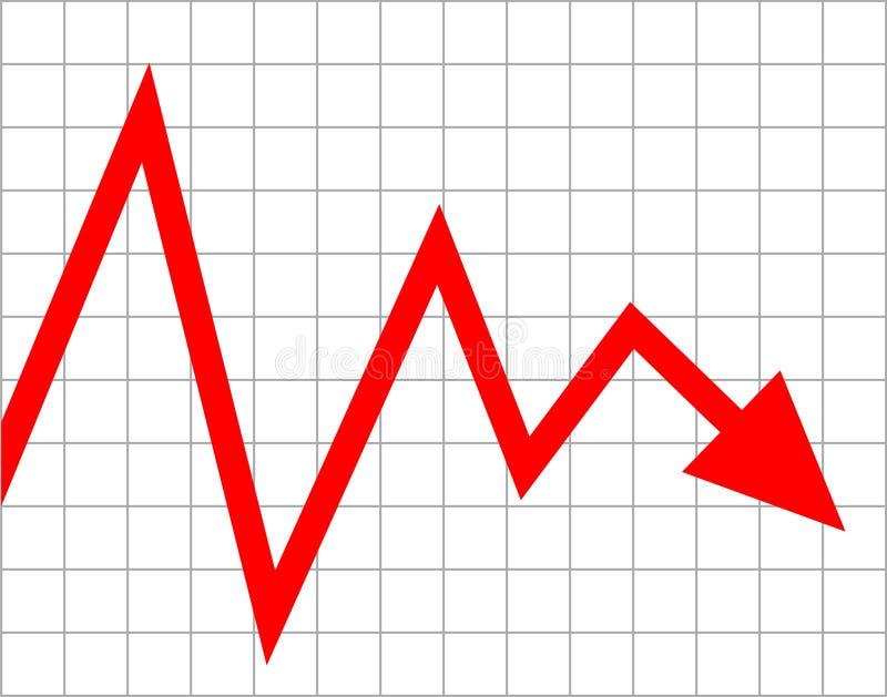 Gráficos da redução ilustração stock