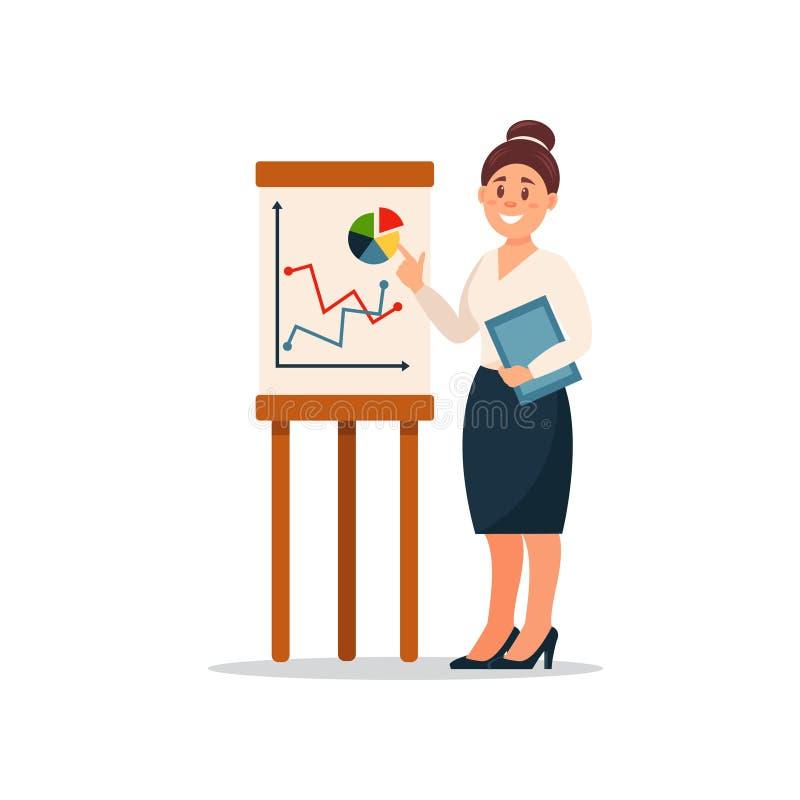 Gráficos de explicación de la información de la empresaria en la carta de tirón, carácter del negocio que trabaja en vector de la stock de ilustración