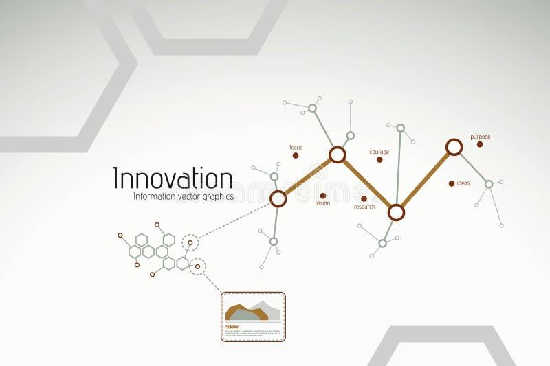 Gráficos de la innovación y de la investigación de Busines ilustración del vector