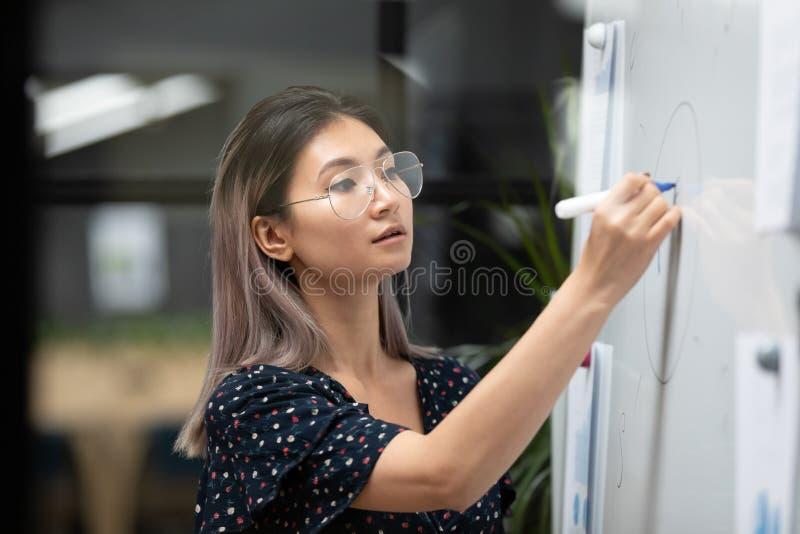 Gráficos de pintura de um jovem falante vietnamita concentrado no quadro branco fotos de stock royalty free