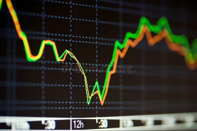 Gráficos do mercado de valores de acção no monitor. fotos de stock royalty free