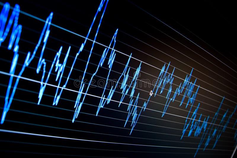Gráficos do mercado de valores de acção no monitor do computador. imagens de stock royalty free