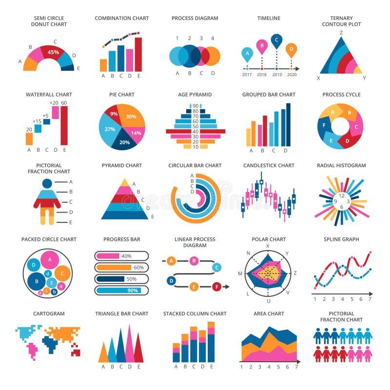 Gráficos dos dados comerciais Vetor financeiro e cartas do mercado ilustração royalty free