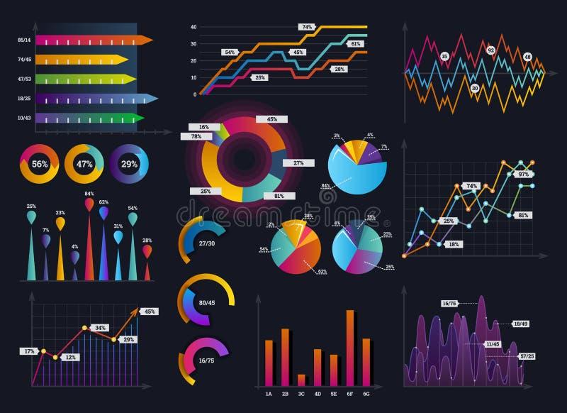 Gráficos e diagrama da tecnologia com opções e cartas dos trabalhos Elementos infographic da apresentação do vetor Digitas ilustração do vetor