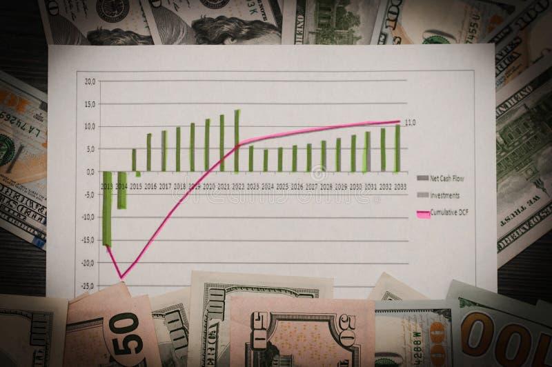 Gráficos rentáveis e dólares em casos financeiros fotografia de stock