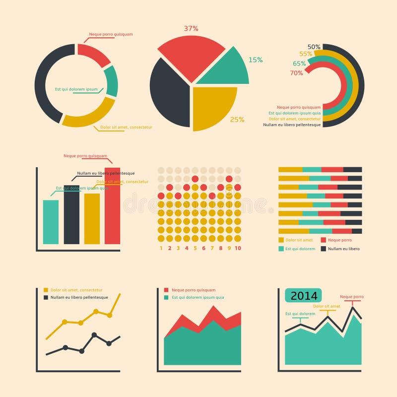Gráficos y cartas de los grados del negocio