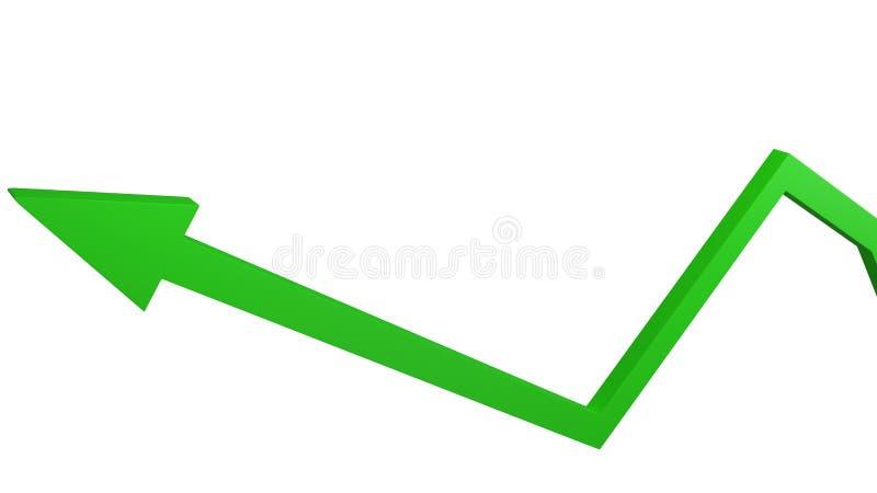Grön pil som föreställer begrepp av ekonomisk tillväxt- och affärsframgång som isoleras på vit stock illustrationer