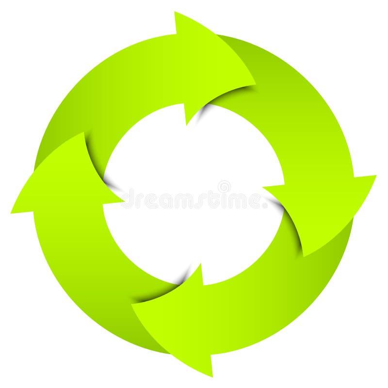 Grön pilcirkel vektor illustrationer