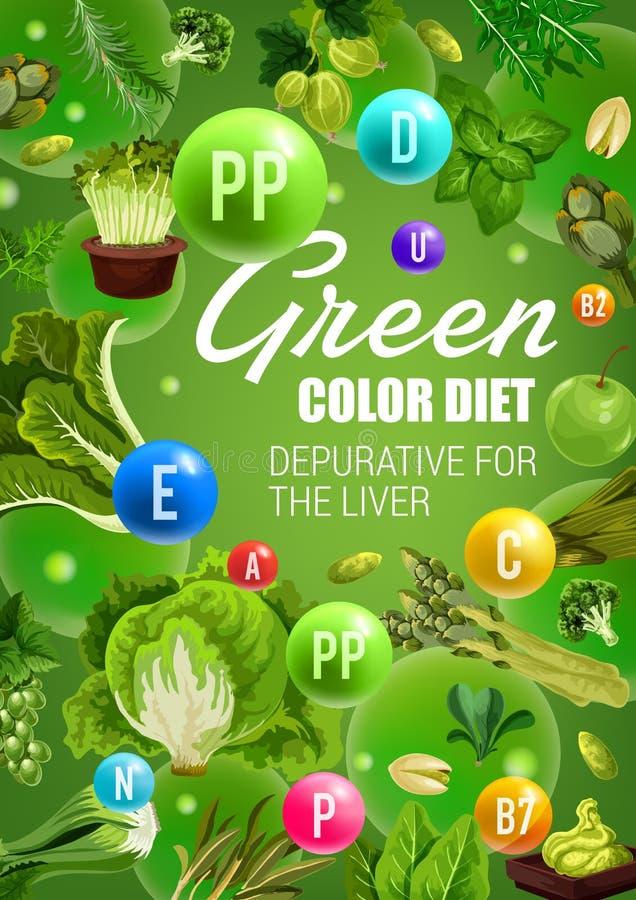 gröna grönsaker för frukter Detoxen bantar strikt vegetarianmat vektor illustrationer