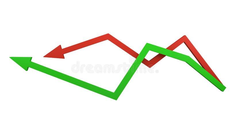 Gröna och röda pilar som föreställer fluktuera vinster och förluster i ekonomi- eller affärsfinanserna som isoleras på vit vektor illustrationer