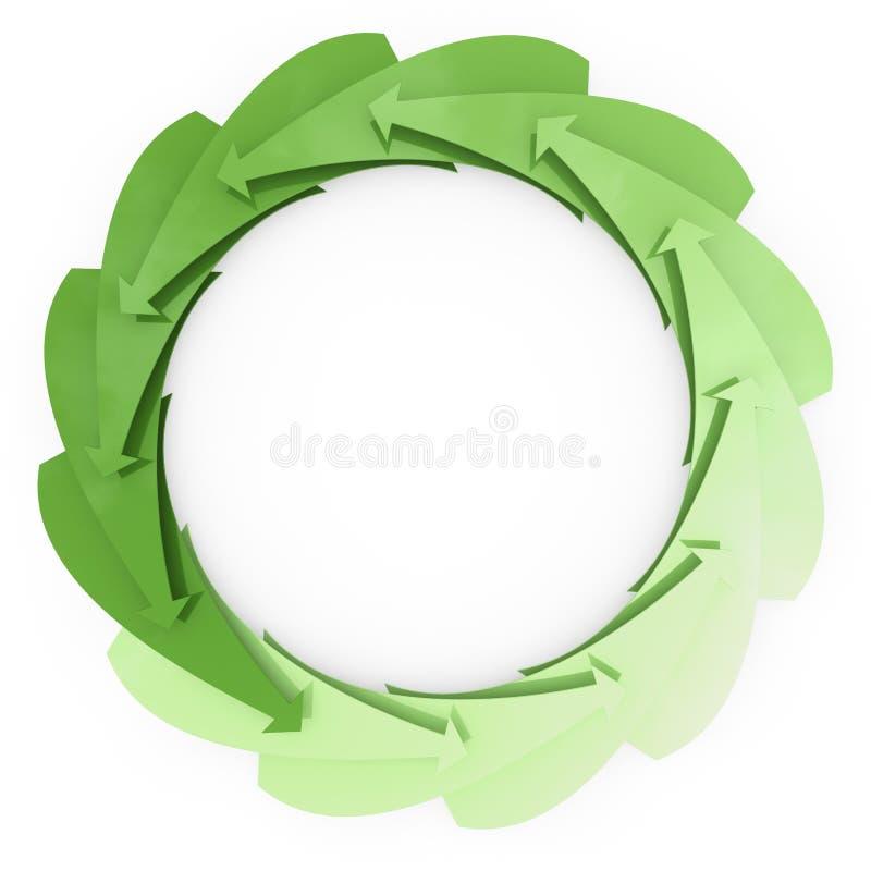Gröna pilar roterar som återvinning vektor illustrationer