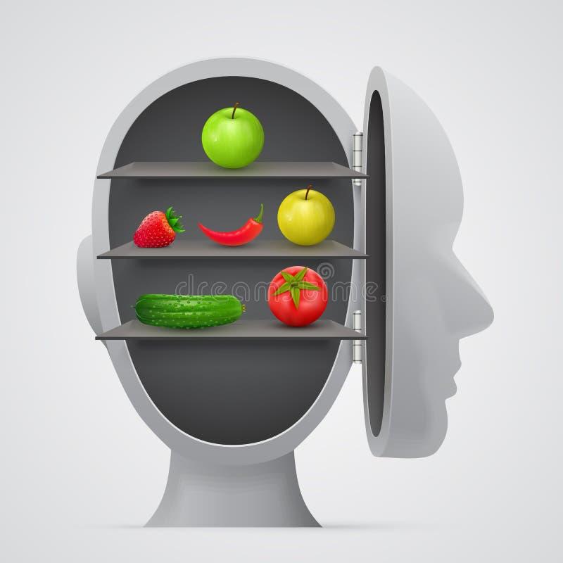 Grönsaker inom huvudet Vegetariskt begrepp vektor illustrationer