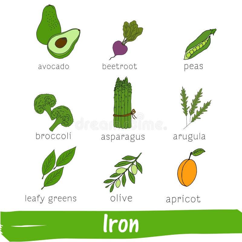 Grönsaker och frukter med ett högt innehåll av järn För vektorvitamin för hand utdragen uppsättning royaltyfri illustrationer