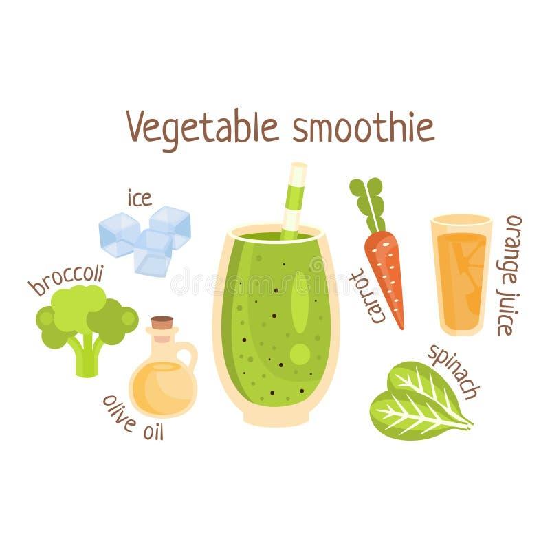 GrönsakSmoothieInfographic recept med nödvändiga ingredienser och den färdiga blandade Icke-alkoholist coctaildrinken i vektor illustrationer